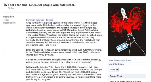 hate-israel
