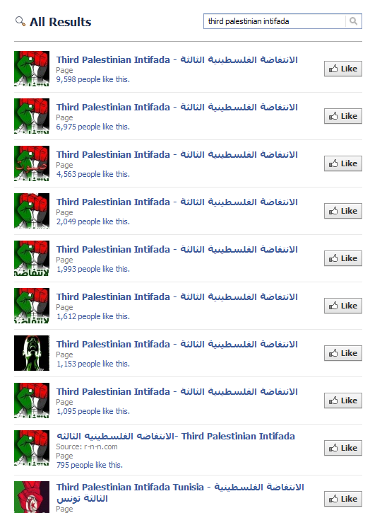 Facebook pages calling for a third intifada in Palestine